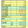 【fx】検証結果の分析作業