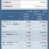 株(enishなど)、積み立てNISAの最新損益公開!!