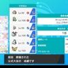 【カンムリビギニングJr】幻影カバマンダー【最終1位/レート1810】
