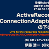沖縄Ruby会議02の発表準備の骨子ができた