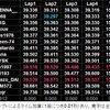2017第4回FGTインディ500予選が終了。ポールはSENNA。ダスティは6位でまずまずの位置からスタート。