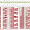 新型コロナウイルス、国別・人口あたり新規感染者数(4月28日現在) / List of COVID-19 cases per population by country, as of April 28