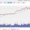 株式投資 2021年4月の成績