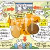 【しごと】月刊ローチケHMV4/15号