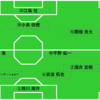 【試合レビュー】「先制されても無問題!」リーグ戦第30節*FC東京戦(○2-1)