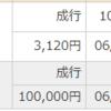 東海道リート 当選 マネックス証券