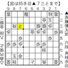 【第66回NHK杯】160814 斉藤慎太郎 - 森内俊之 角換わり