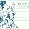 2021/4-6月期終了アニメアンケート