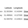 Rails で Google Maps API (v3) を使ってみる