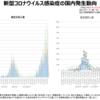 「厚生労働省発表、新型コロナウイルス感染症の国内発生状況 (令和2年8月12日18時時点)、および東京都の最新感染状況」
