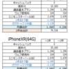 年末年始のおとく案件 ついにiPhoneが一括0円に!