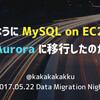 Data Migration Night に登壇してデータ移行の Tips を紹介してきた