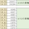 首相官邸サイトのワクチン一般接種データ捏造続報8/30(月)