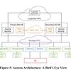 Aurora - クラウド時代のDBアーキテクチャ