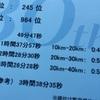 速報!第30回青島太平洋マラソン結果