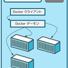 bash: docker-machine: command not found(Windows 10 Home)と msysGit、 msys2、 Cygwin とは関係ない