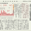 経済同好会新聞 第97号 「募る国民不安 現場の悲鳴」