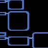 11-5. PHPとMYSQLで作る会員管理システム⑤設定と機能確認(途中)
