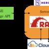 LINE Message APIとRubyを使って写真共有サービスのプロトタイプを作った話