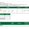 本日の株式トレード報告R1,08,29