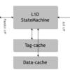 L1データキャッシュの実装検討(ステートマシン作成)
