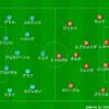 UCL16-17-B2-ナポリ.vs.ベンフィカ