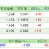 2018.9.21(金) 資産状況