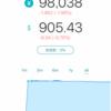 6月5日のウェルスナビと株価指数