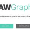 2019年おすすめのデータ分析・データ可視化ツール30選!
