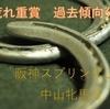 【中山牝馬S2019】【阪神スプリングJS2019】過去大荒れの重賞の傾向を分析