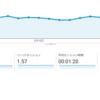 【ブログ運営報告】2017年3月(ブログ開設1年5ヶ月目)は10万pv、収益は64806円。