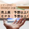 【決算18Q2】ファイザー(PFE)が決算を発表
