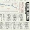 経済同好会新聞 第76号 「経済大打撃 恐慌顕在化」