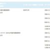 月2万円以上の節約効果!クリエイターはWiMAXを使ったほうが良い理由!