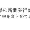 静岡県の新聞発行部数とシェア率を一覧表へまとめてみた。