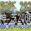 【大阪杯 2020】過去10年データと予想