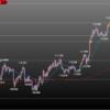 欧州時間の米ドルの見通し ドル売りの流れはどこまで?