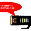 【カメラの豆知識】非球面レンズ?EDレンズ?蛍石?意外と知らない「レンズの中のレンズ」