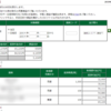 本日の株式トレード報告R1,11,13