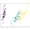 【python】numpyで主成分分析を実装してみた
