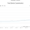 暗号通貨市場の上昇局面で注意したいこと