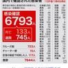 コロナウイルスの感染拡大「問題」に対して危機管理対応能力ゼロの首相安倍晋三が実在する「不思議の国:ニッポン」