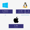 Ubuntu(32bit)でVisual Studio Codeをインストールする方法