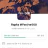 12/29(火)RAPHA festive6日目。