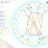 有名人のホロスコープを解析(ヒカルさん編)