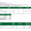 本日の株式トレード報告R1,08,16
