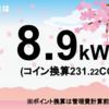 5/8の発電量は8.9kWh