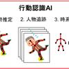 姿勢推定アルゴリズムを用いた行動認識AIに関する各種評価指標