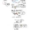 ひつじ日記 秋田の旅その2 「ホッキョクグマ」と「脇本城」