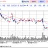 【明日の超勘株ニュース】日経平均株価は3万円を維持できるのかが注目の日となります。